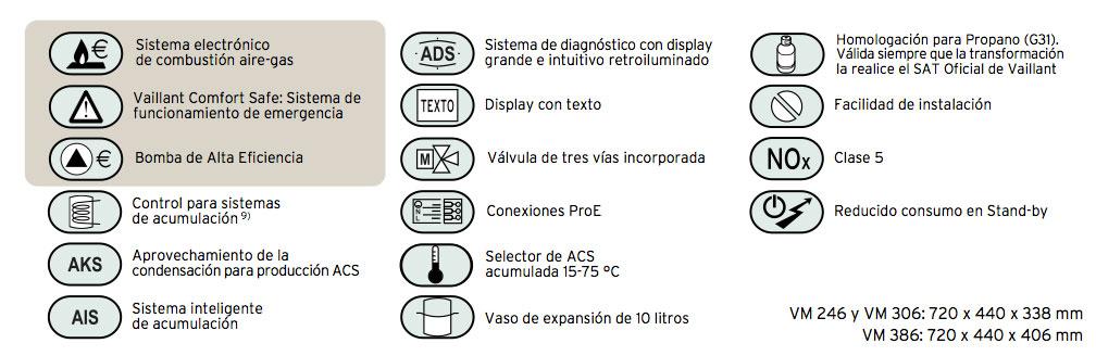 vaillant_ecotec-cplus-especificaciones